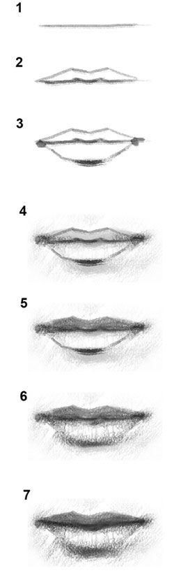 how to draw mouth How to draw lips