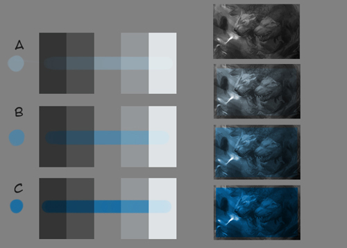 Photoshop tip using overlay mode color