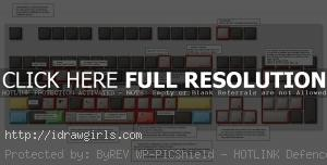 Photoshop keyboard shortcuts for artists