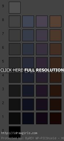 Munsell's value color scale